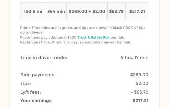 how to drive for lyft