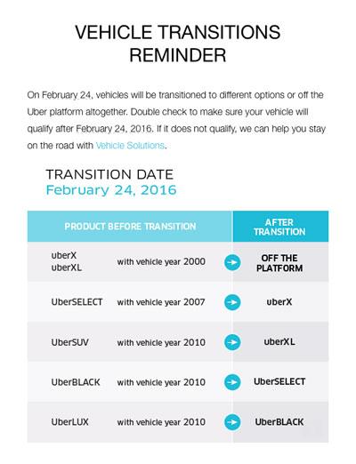 uber-vehicle-transitioning