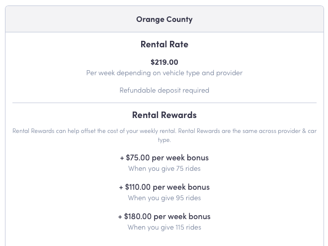 How to Rent or Buy a Car for Uber & Lyft: Best Options